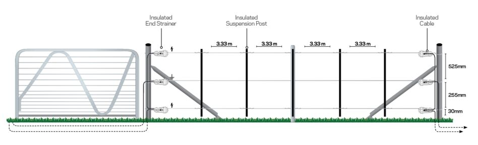 AUS Global fence diagrams for solution pages - Insulated Suspension Post Cattle ER-General Purpose